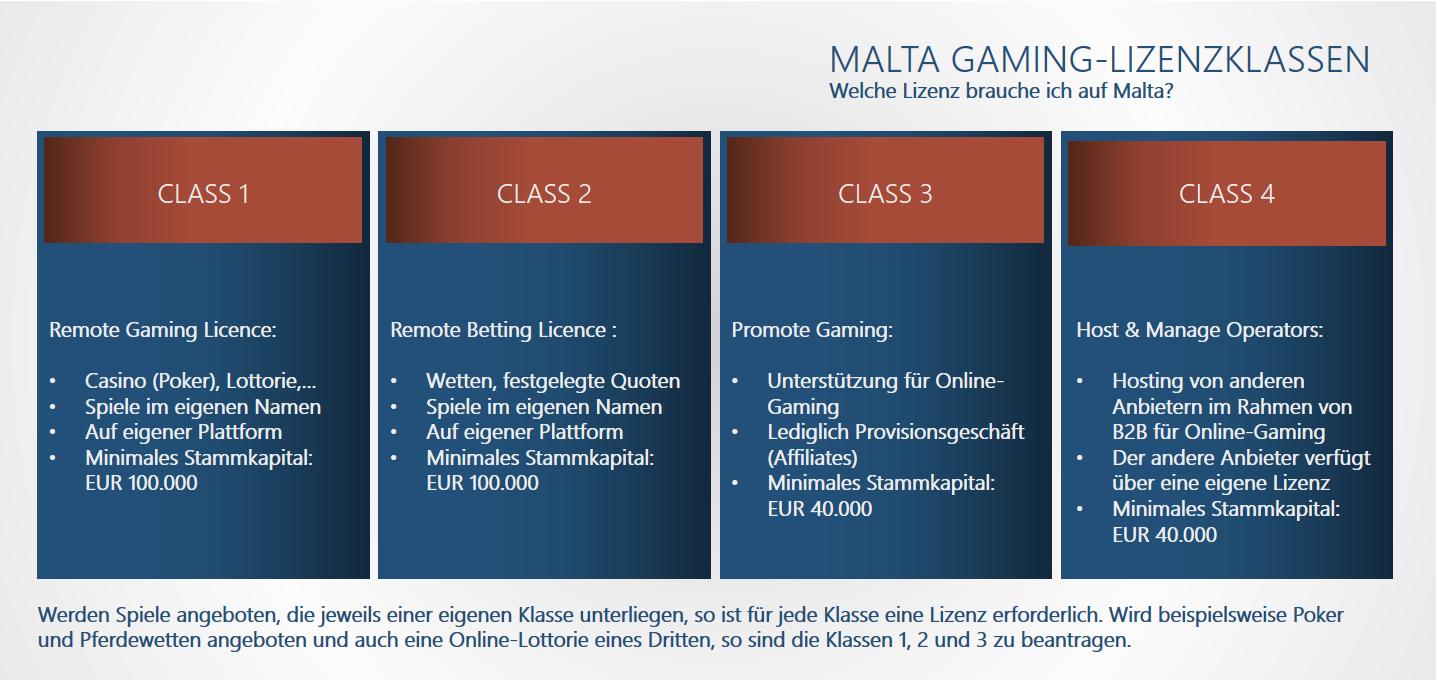 gaming firmen deutschland